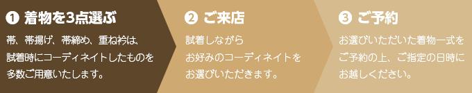 shichaku_flow